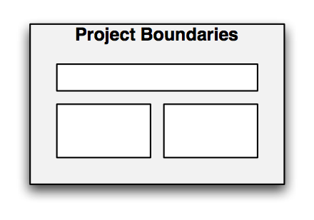 projectboundary1.png