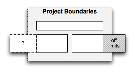 projectboundary2.png